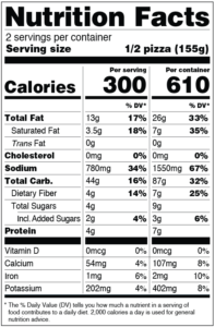 Clo Clo Vegan Foods MARGHERITA Pizza NUTRItional Facts