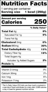 CLO-CLO Vegan Foods Bowl Red Curry Shrimp Nutrition Facts